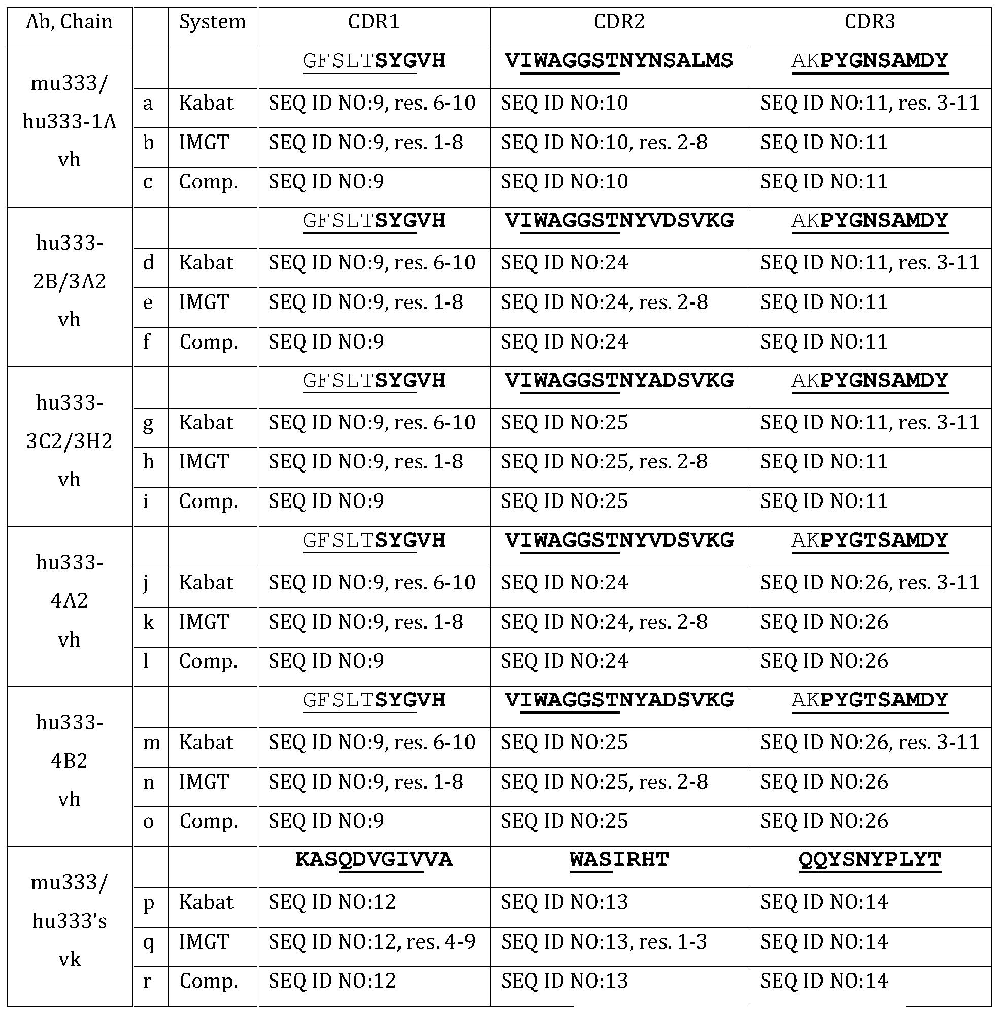 Figure PCTCN2015083066-appb-000001