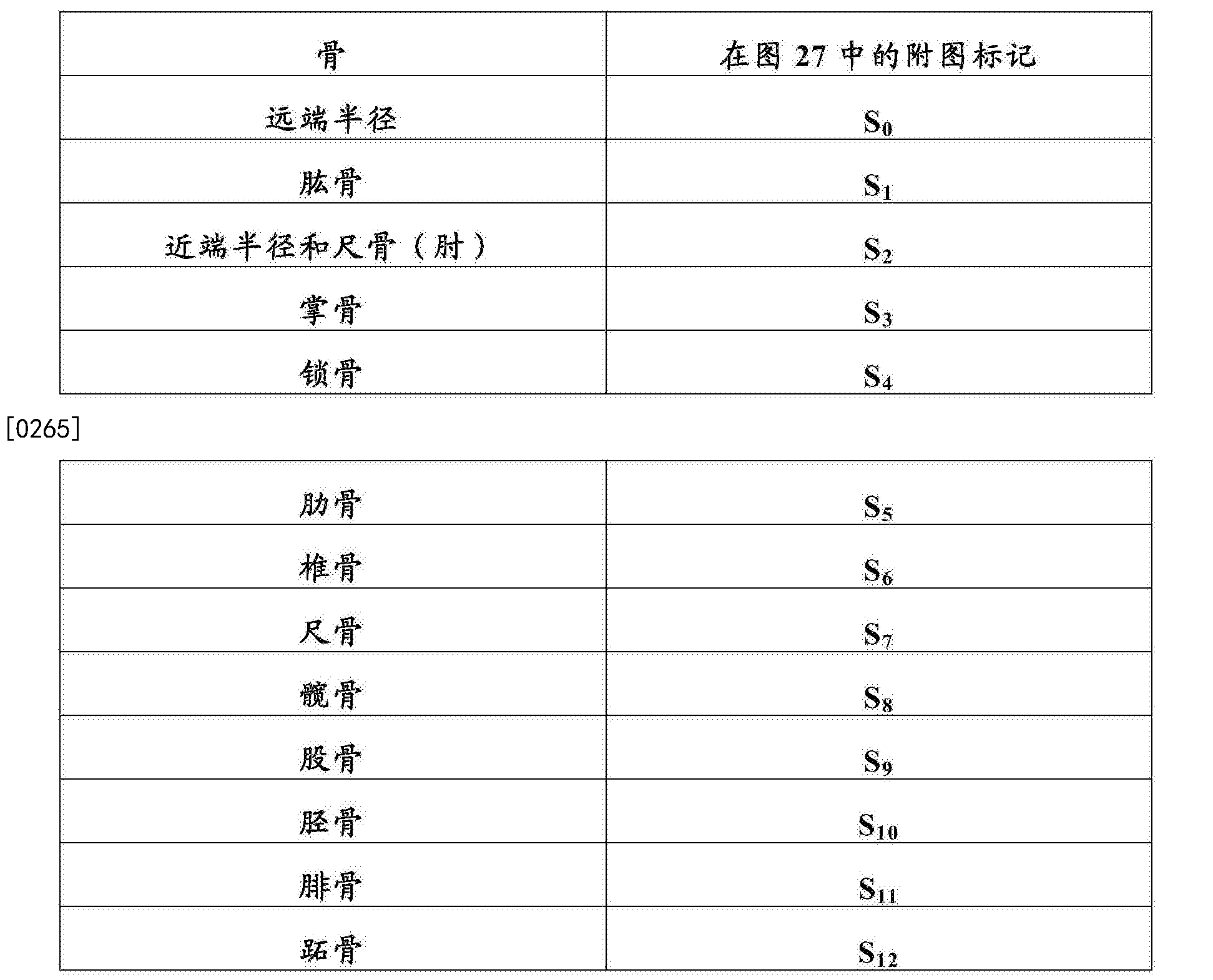 Figure CN103002823BD00261