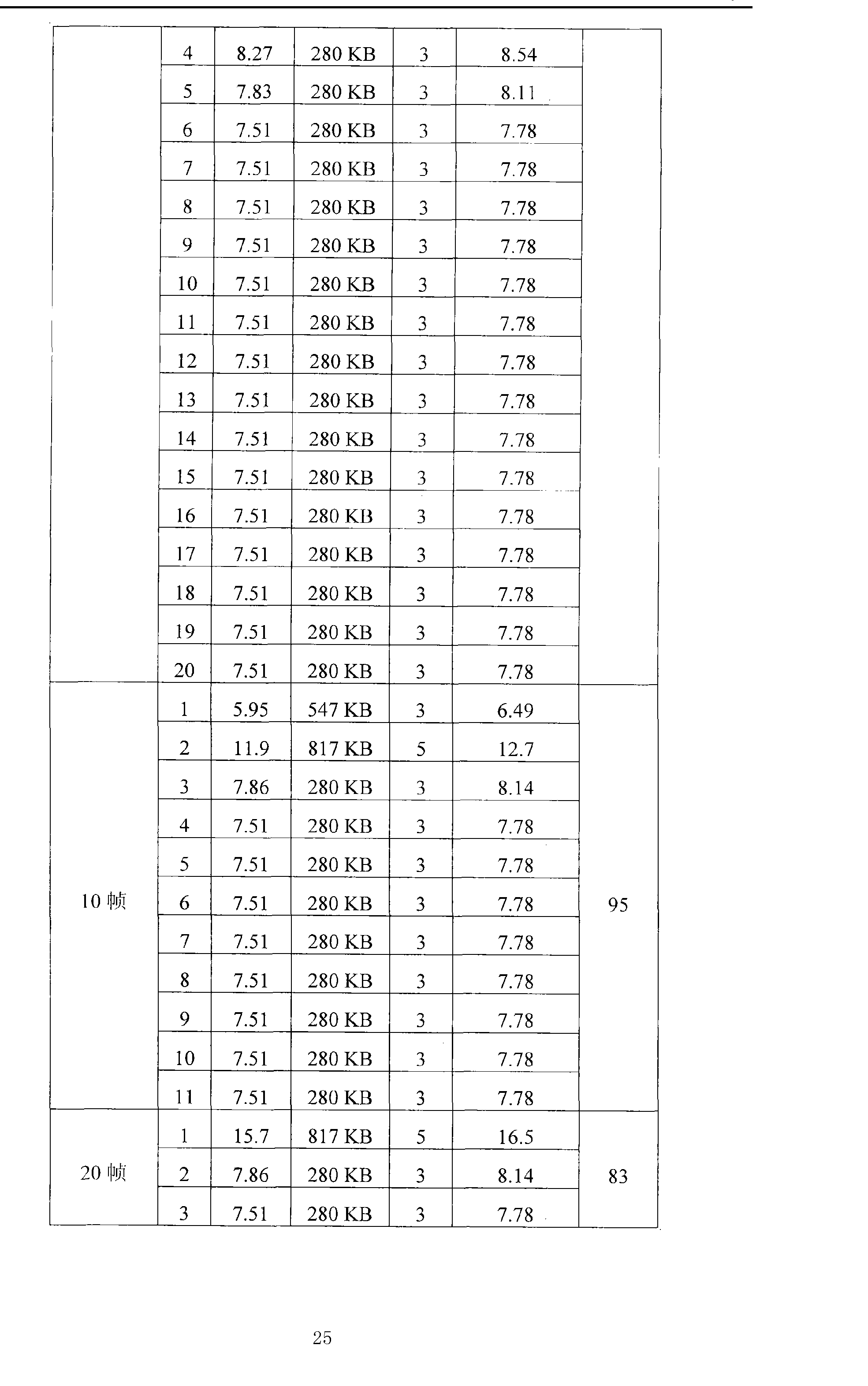 CN102088472B - Wide area network-oriented decomposition