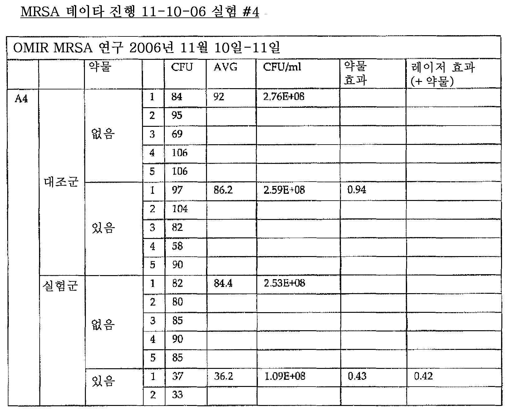 Figure 112009042155886-PCT00028