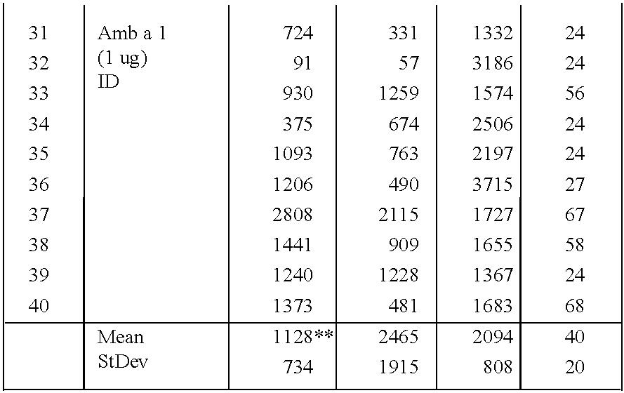 Figure US20030175731A1-20030918-C00010