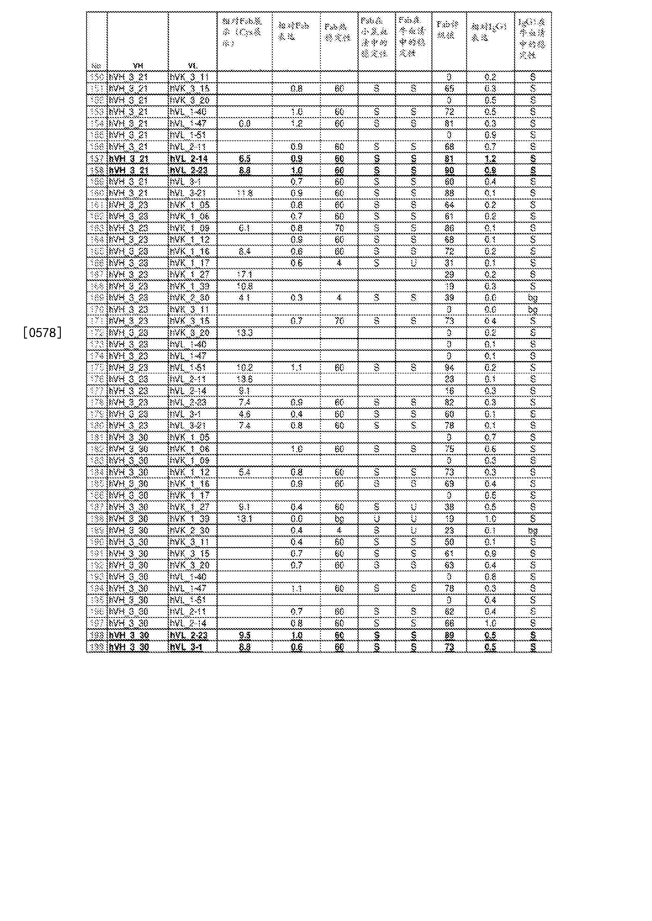CN103237809B - A collection of methods of use thereof