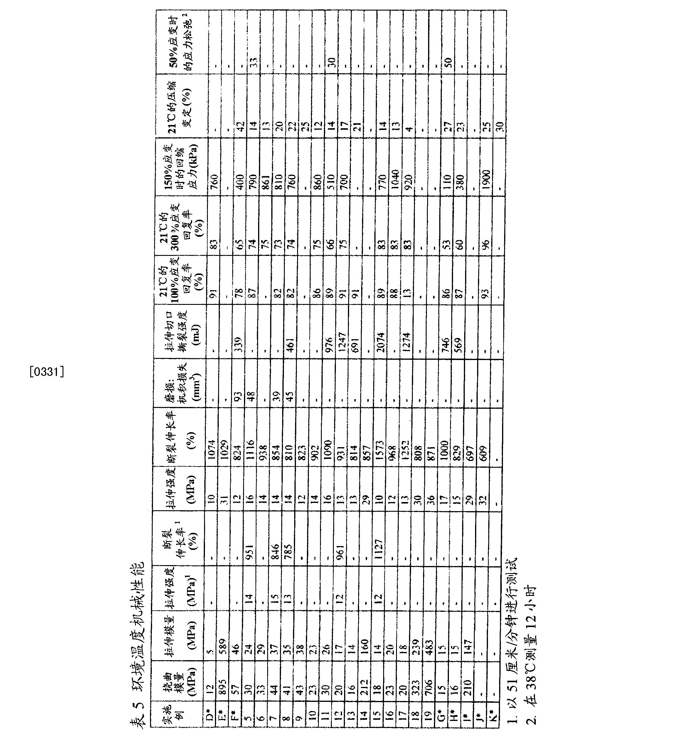 Figure CN102015874BD00401