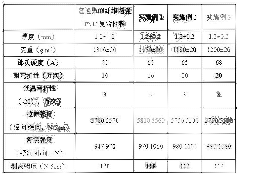 Figure CN103552324BD00111
