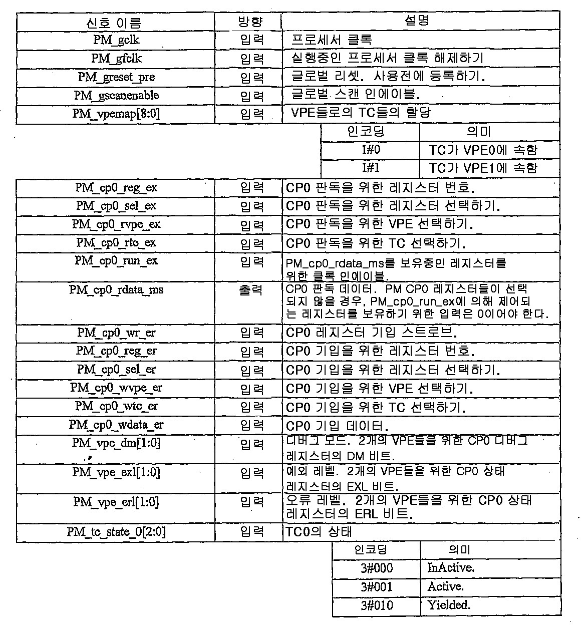 Figure 112007058965868-pct00001