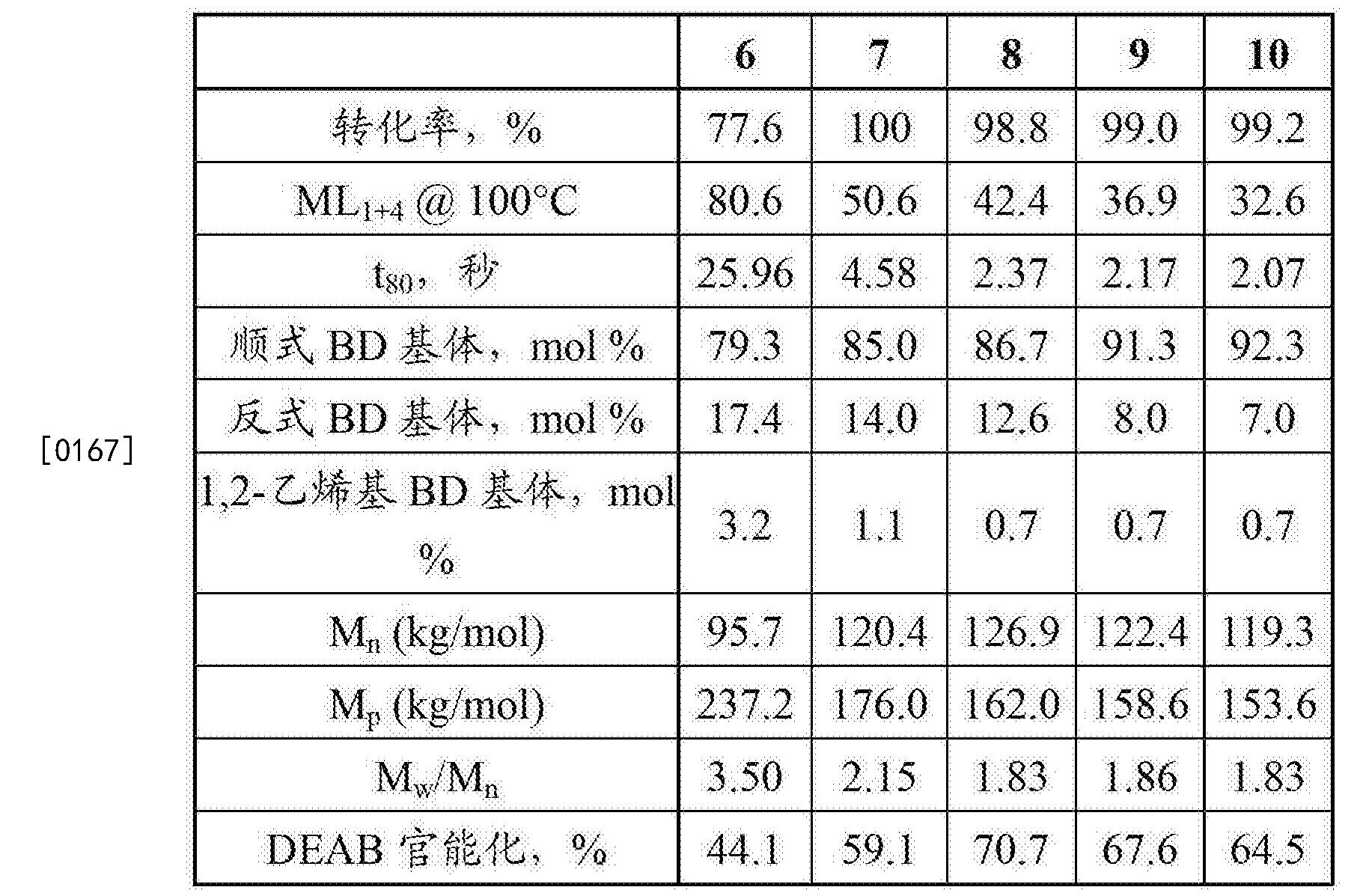 Figure CN103476780BD00191