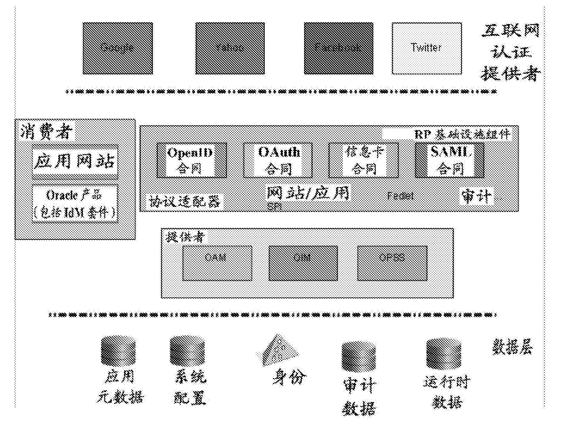 Figure CN104255007BD00401