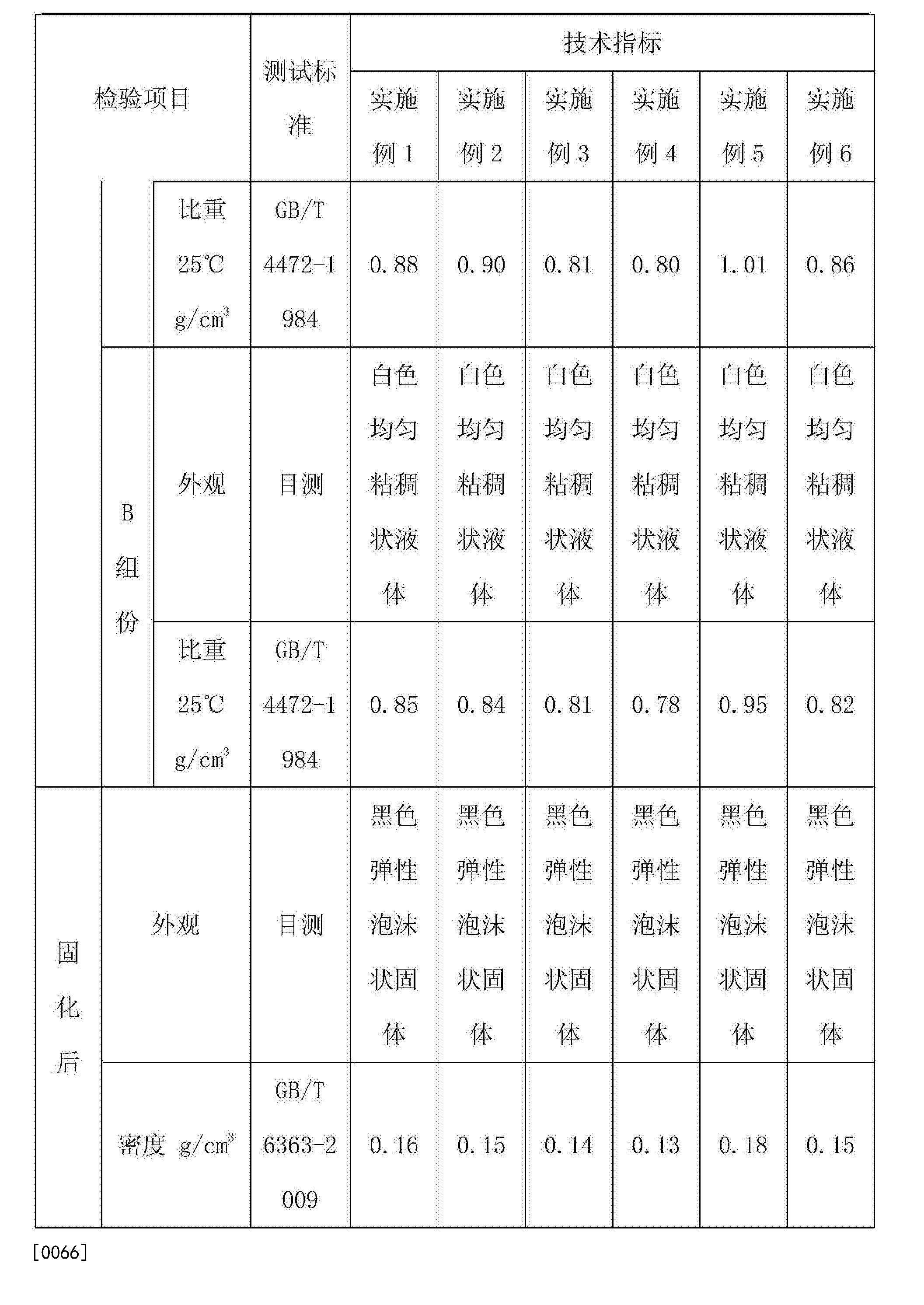 Figure CN103665891BD00091