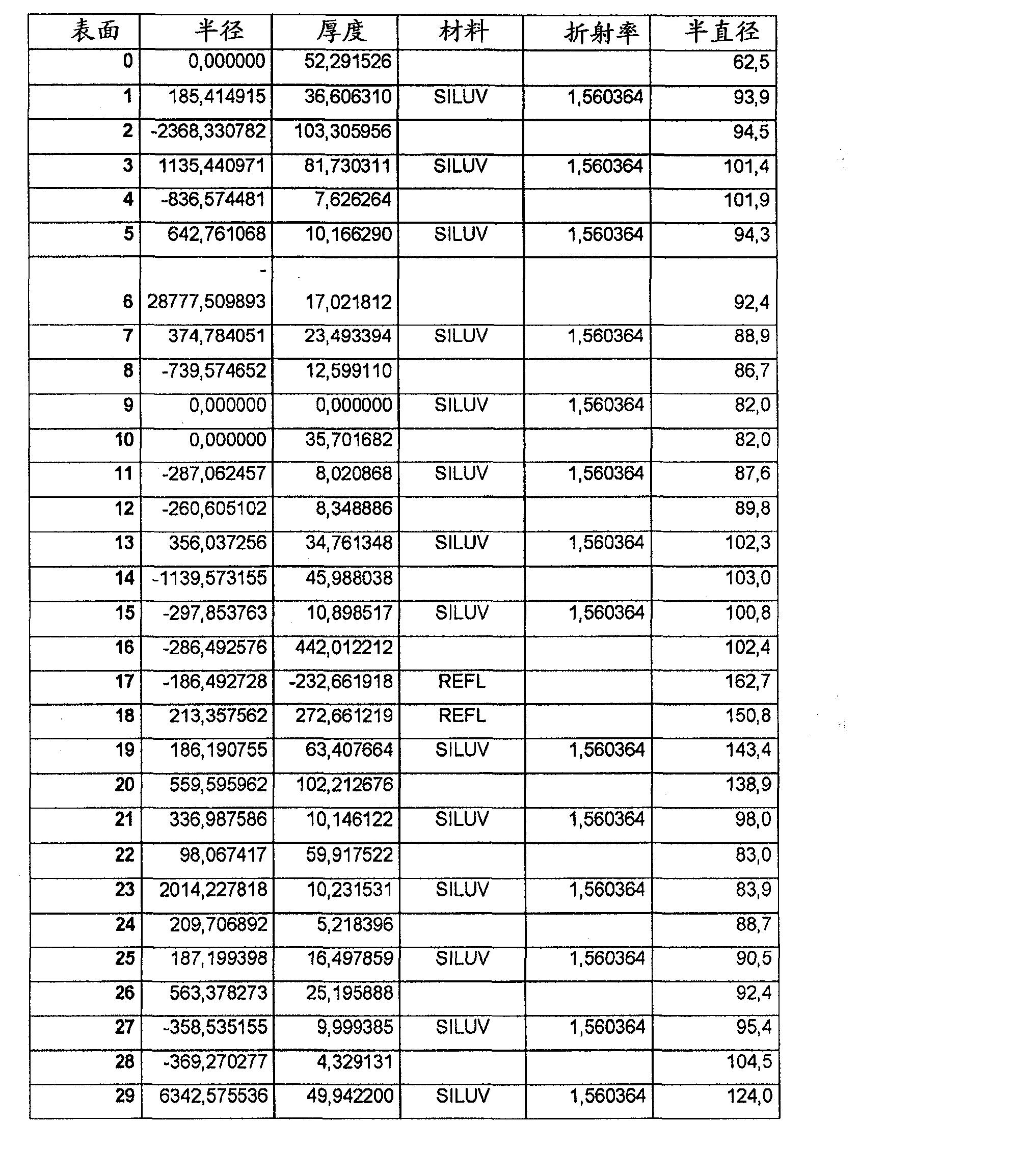 Figure CN101263432BD00211