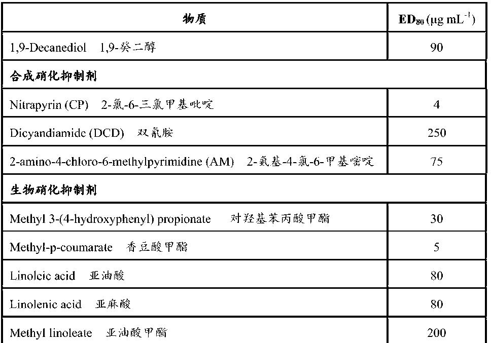 Figure CN105439782AD00061