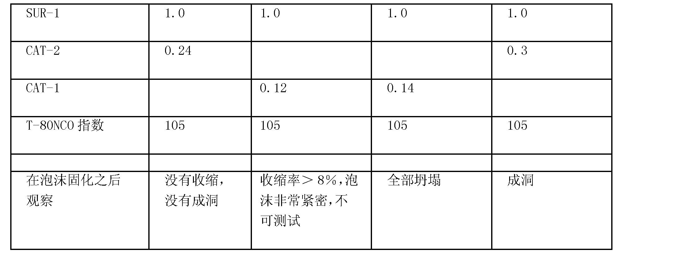 Figure CN101842404BD00221