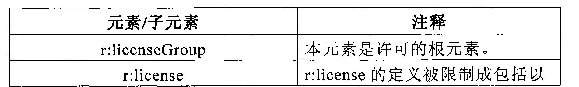 Figure CN102567676AD00462
