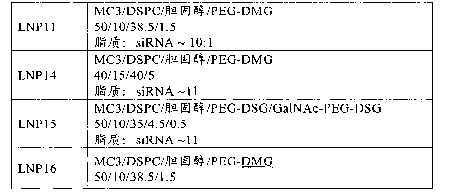 Figure CN102421900BD00073
