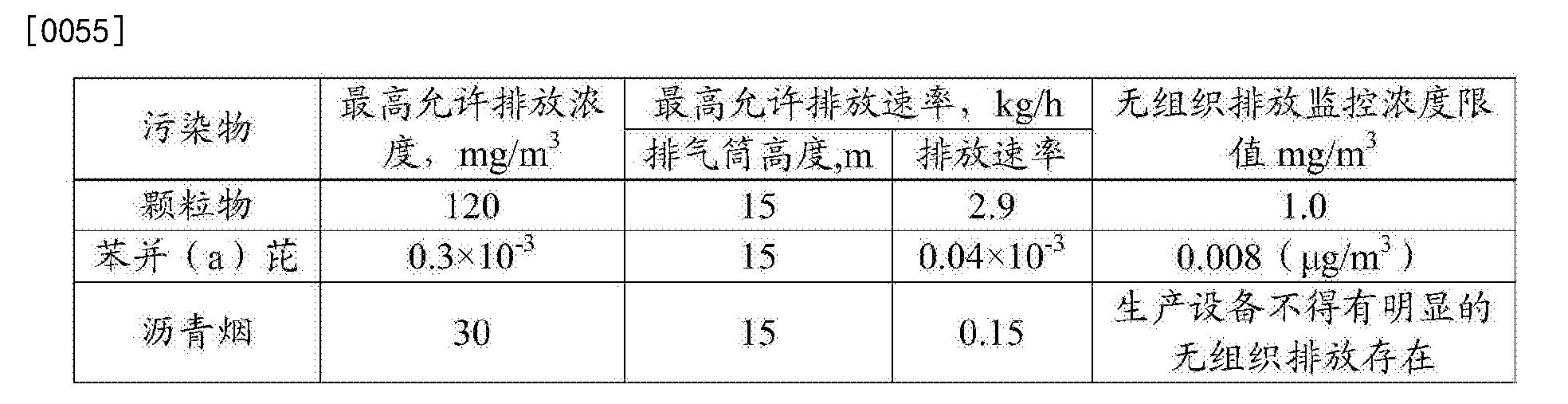 Figure CN105536436AD00061