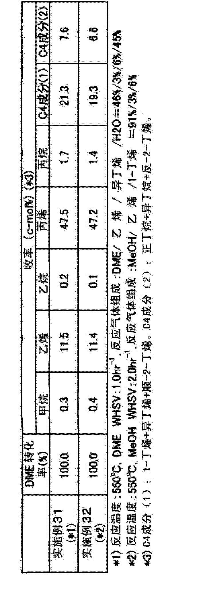 Figure CN102811813AD00291