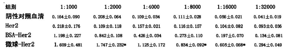 Figure CN102008719AD00151