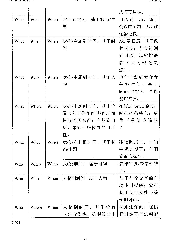 Figure CN101960795BD00241
