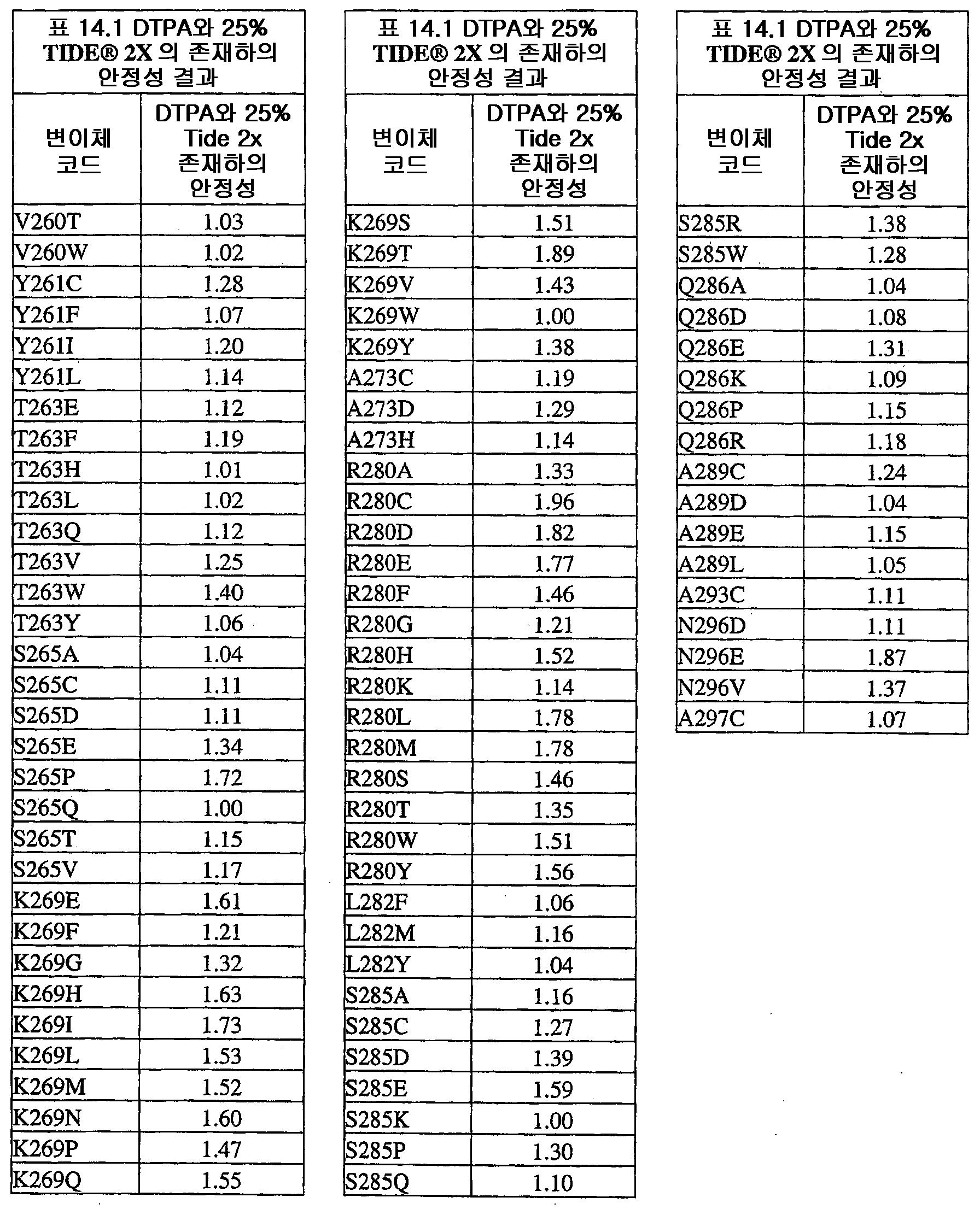 Figure 112008026135616-PCT00040