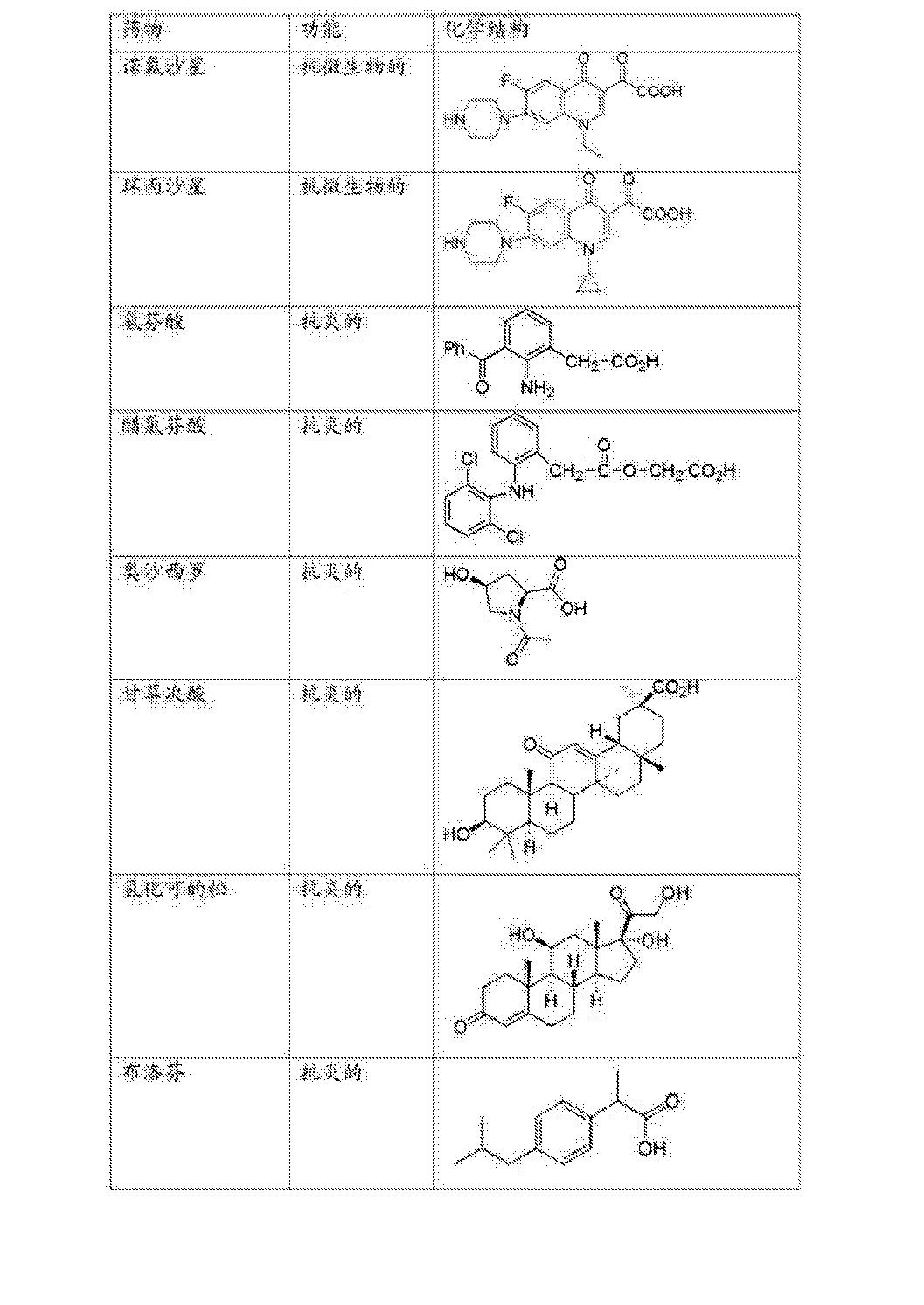 Figure CN105377319AD00151