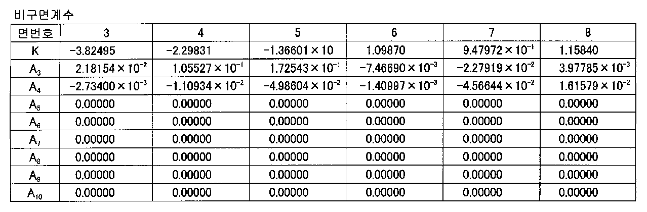 Figure 112006012752748-pat00019