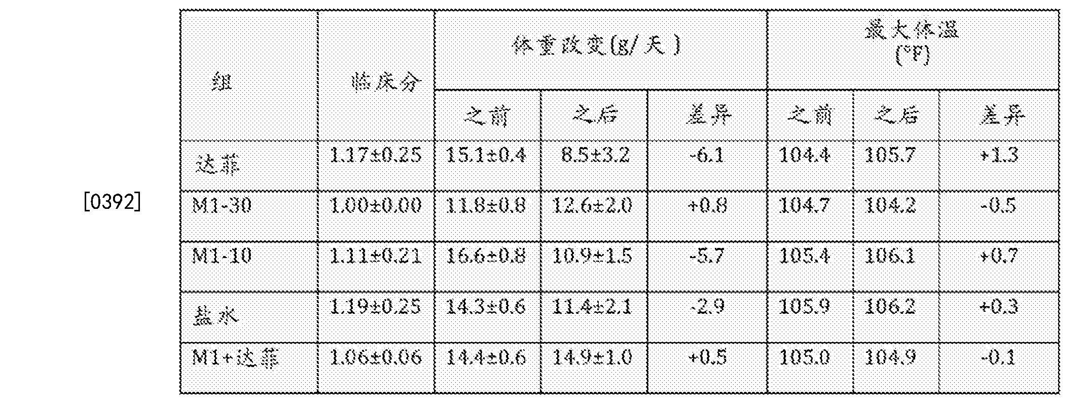 Figure CN102712928BD00571