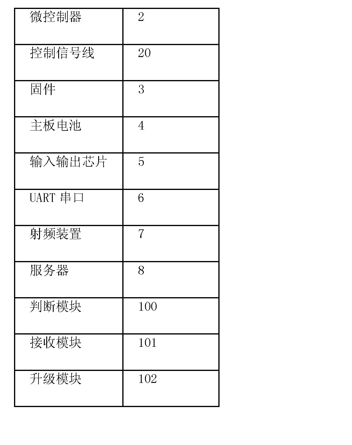 Figure CN102591670AD00041