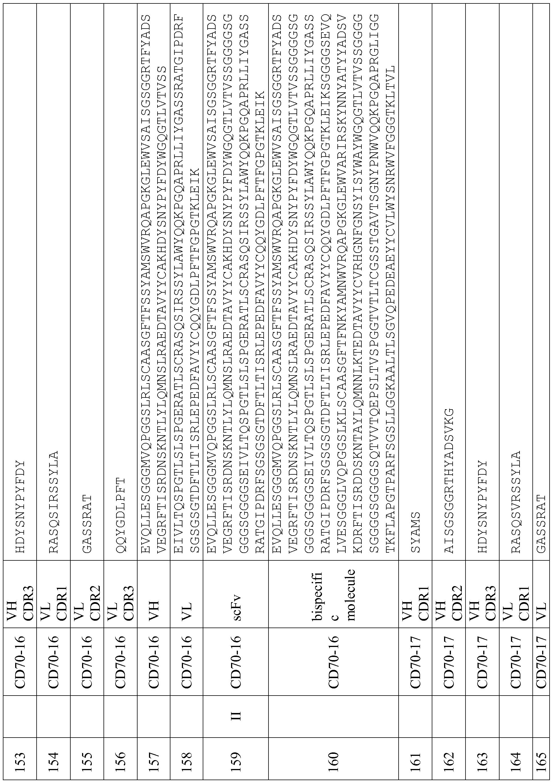 Figure imgf000153_0001