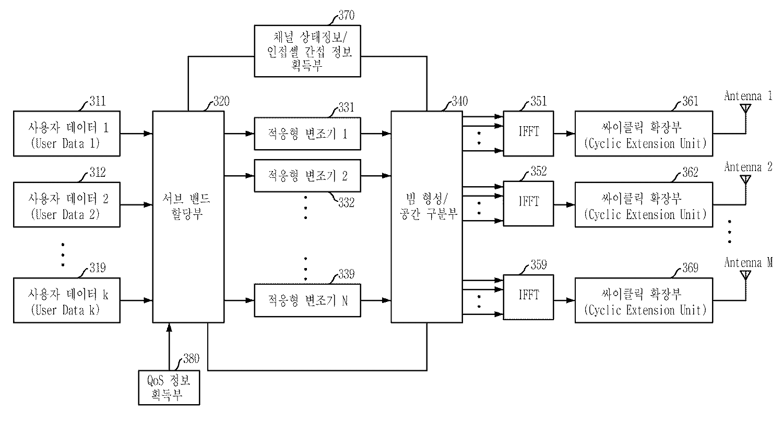 Figure R1020060096165