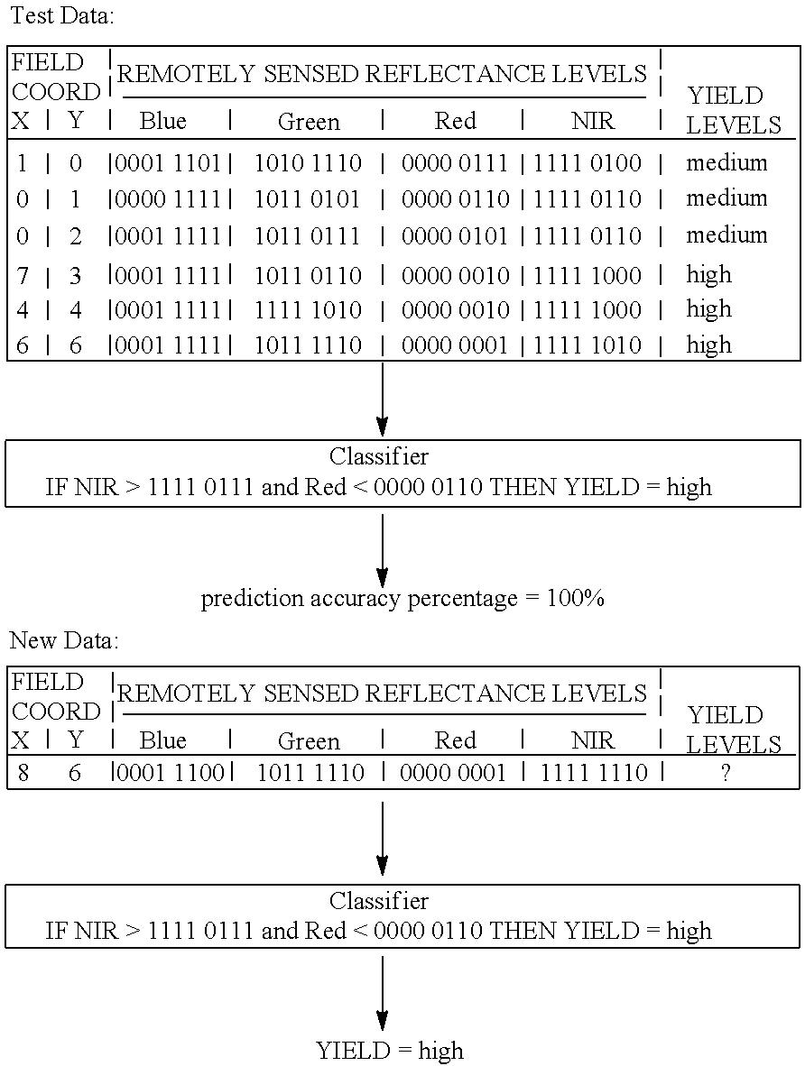 Figure US07958096-20110607-C00007