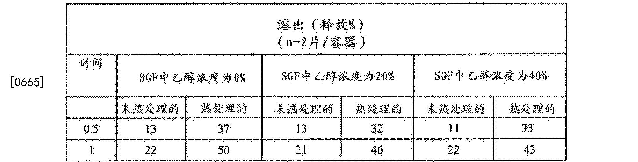 Figure CN102688241BD00492
