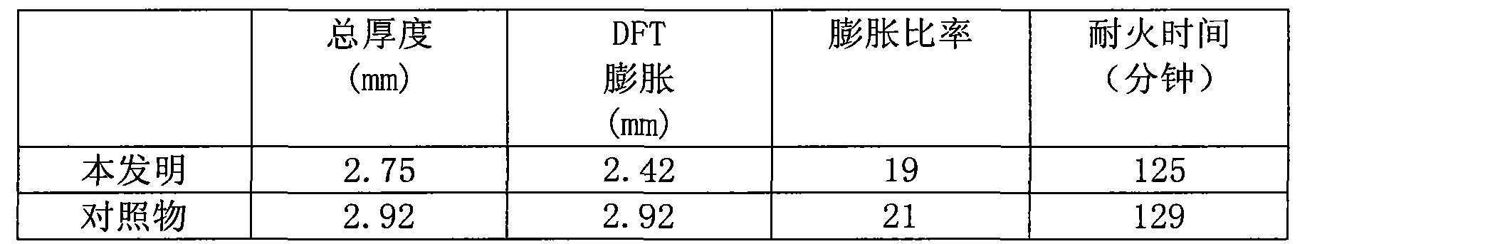 Figure CN102007256BD00102