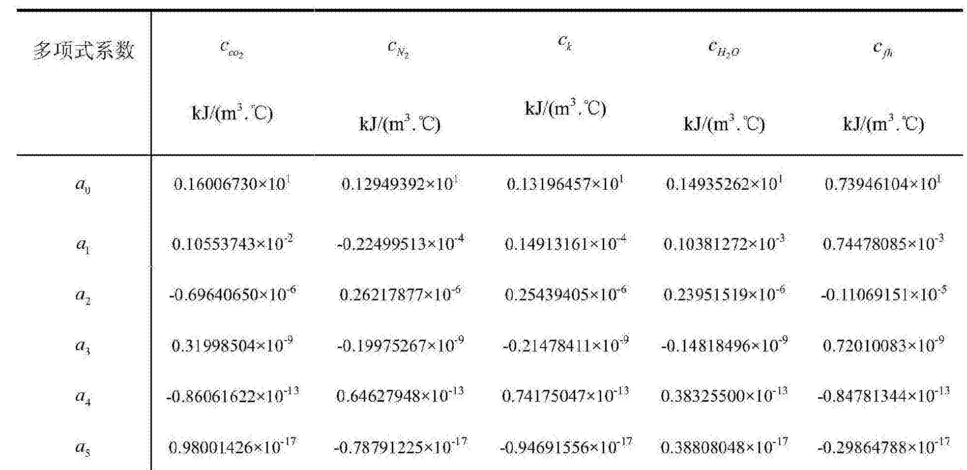 Figure CN107861911AD00091