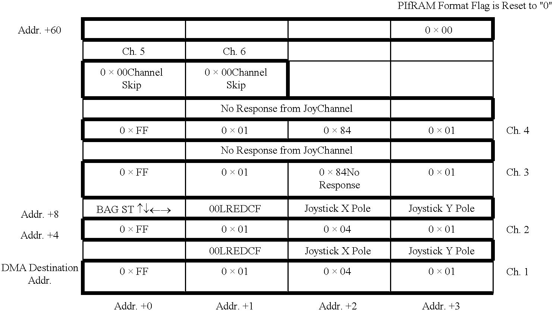 Figure US06190257-20010220-C00003