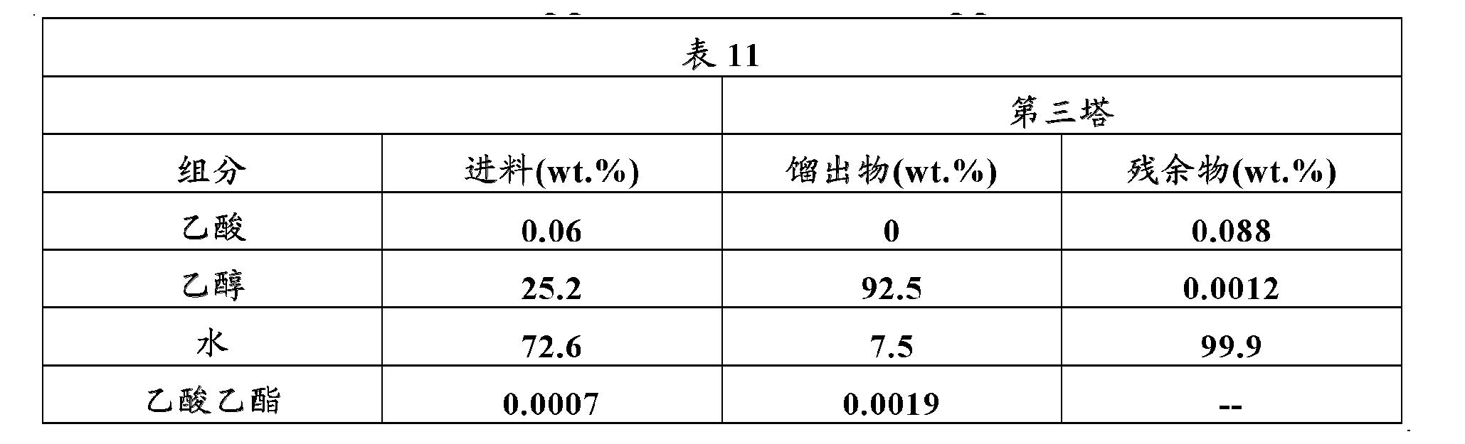 Figure CN102414151BD00221