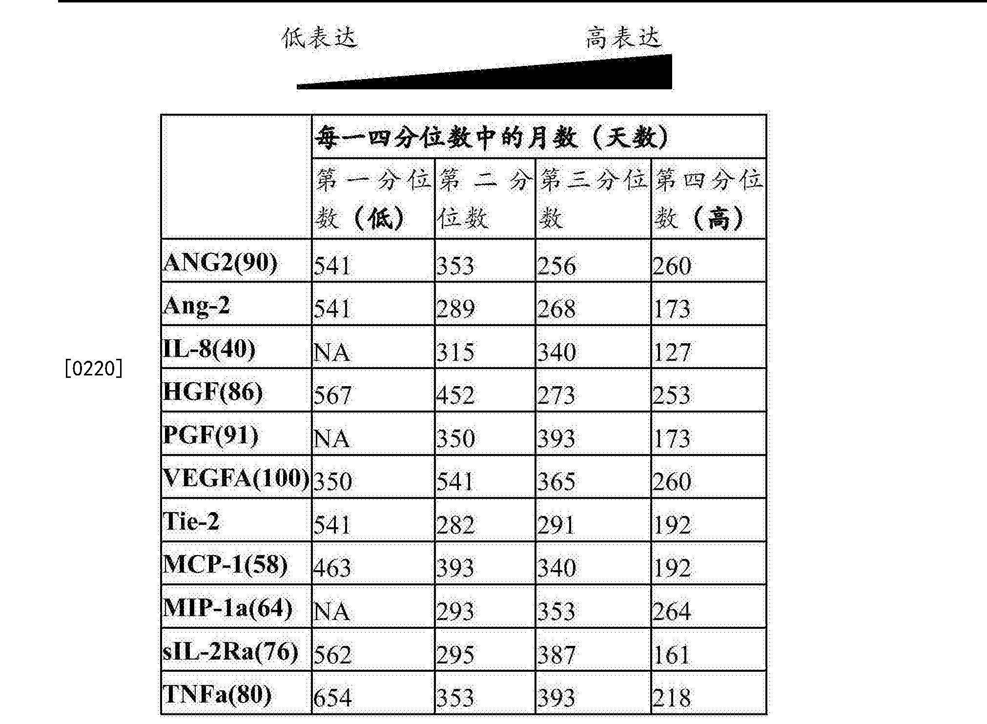 Figure CN105264380BD00311