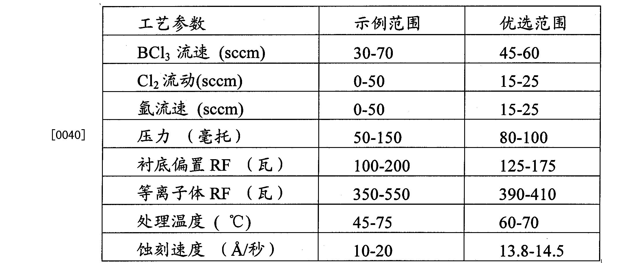 Figure CN102067292BD00091
