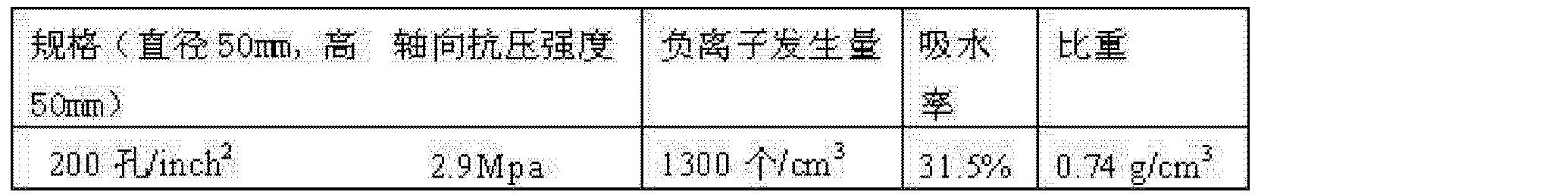 Figure CN102285816BD00082
