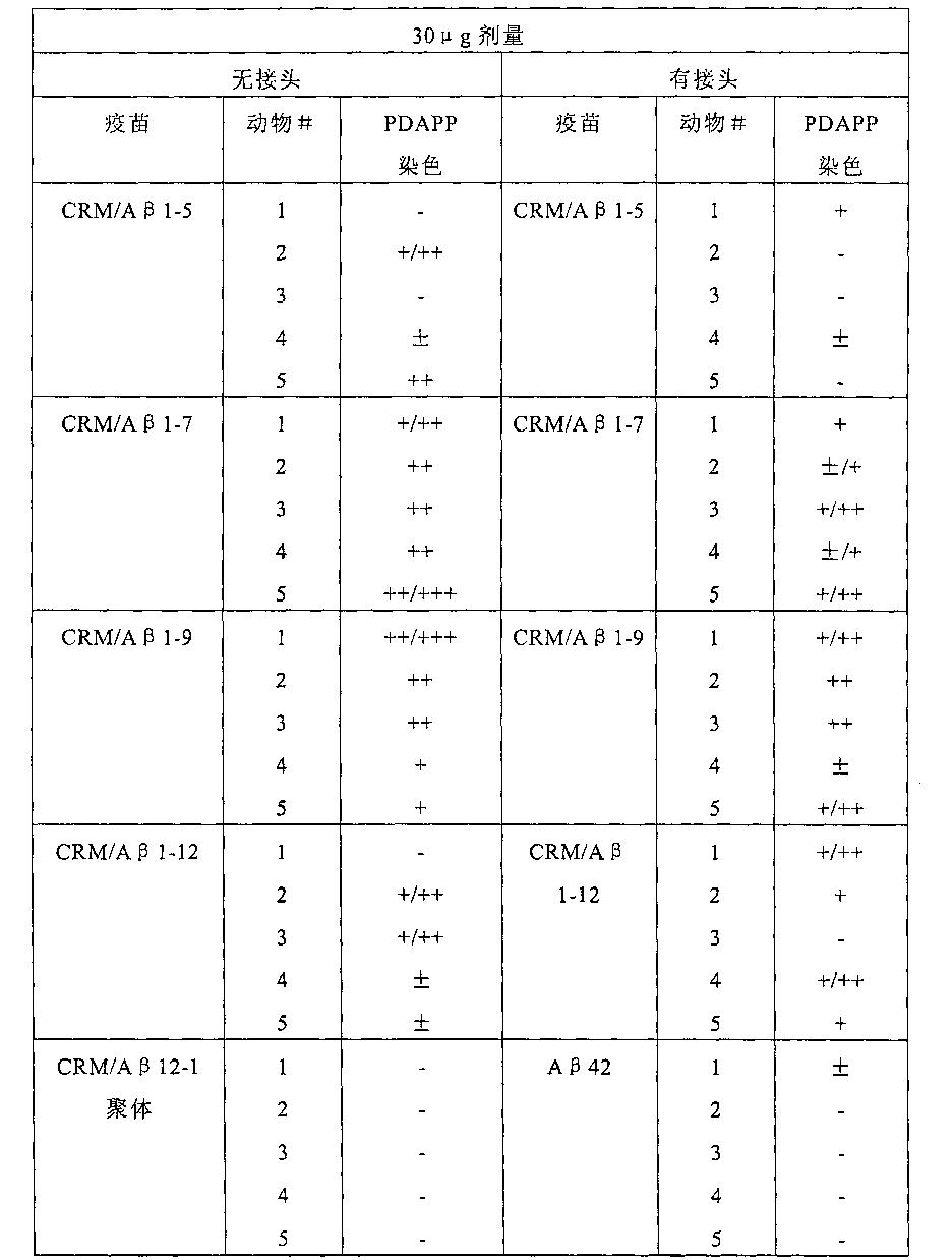 Figure CN1934127BD00381