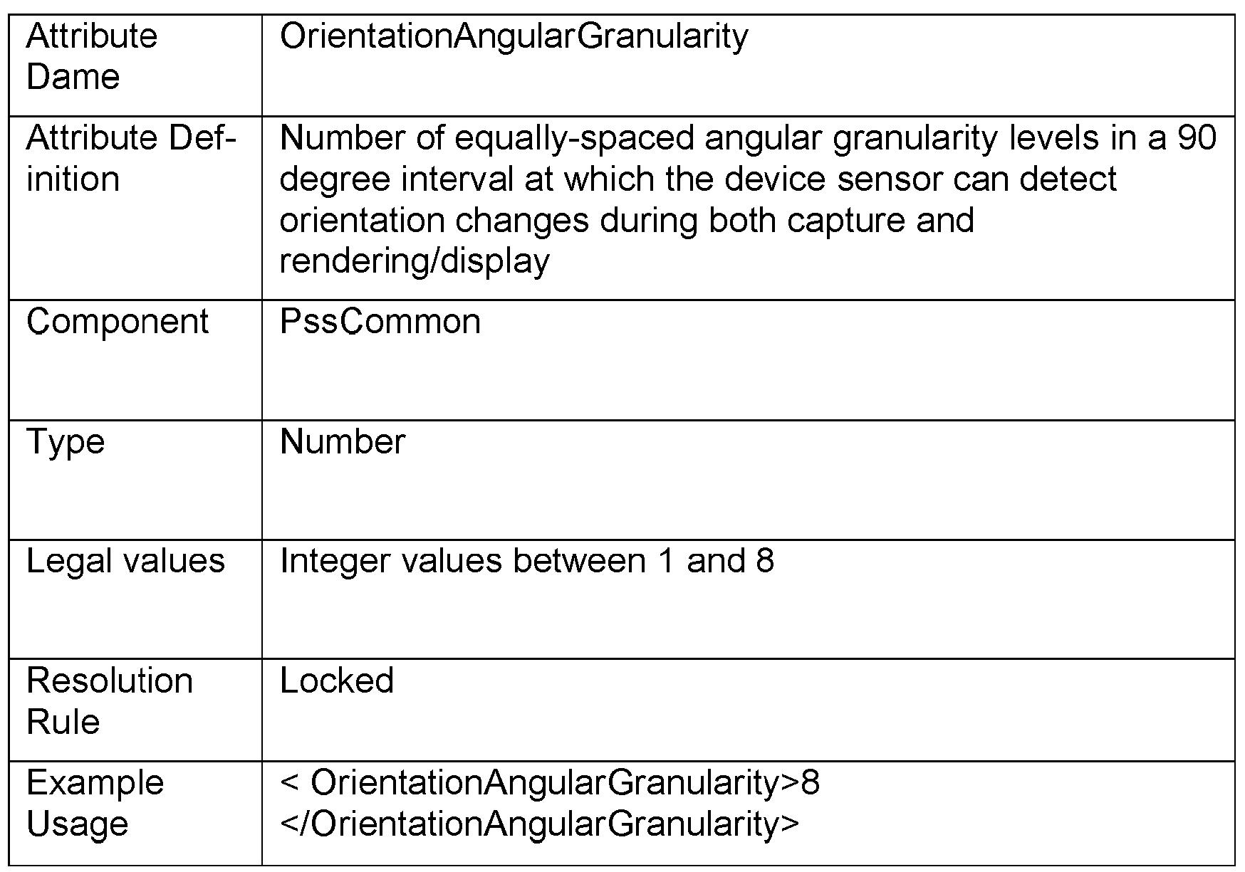 Figure FI125747BD00141