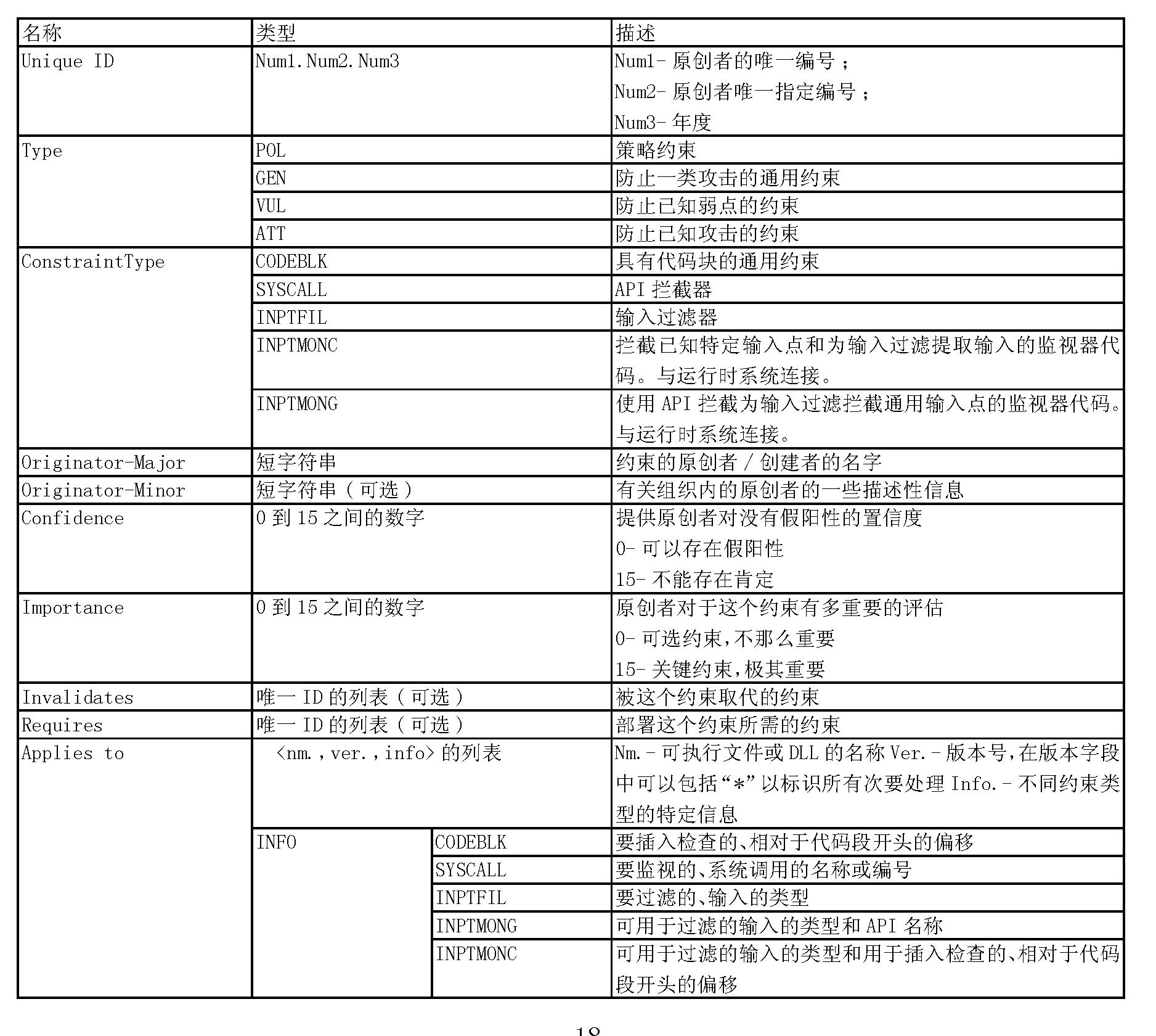 Figure CN101278260BD00182