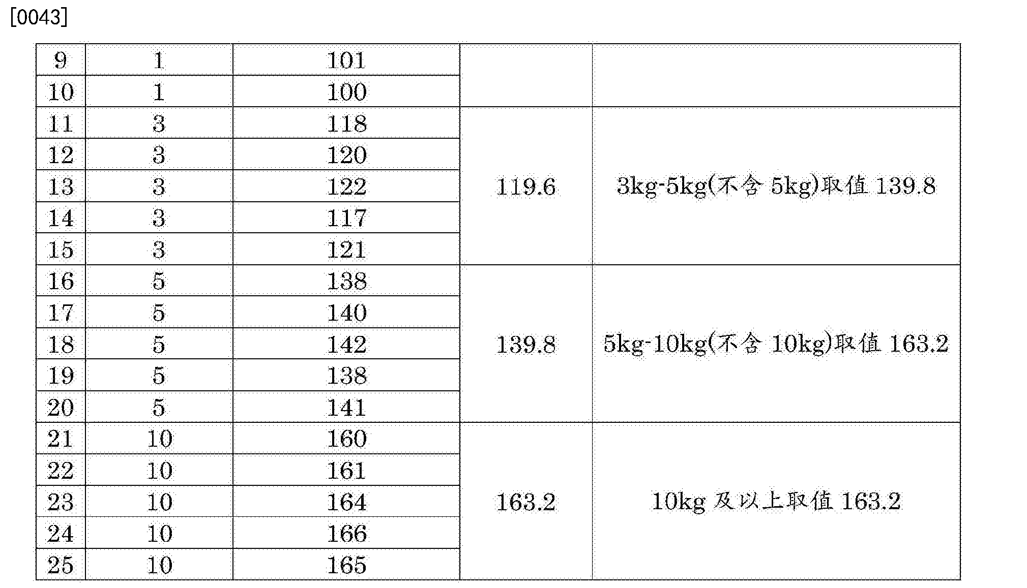 Figure CN108262860AD00071