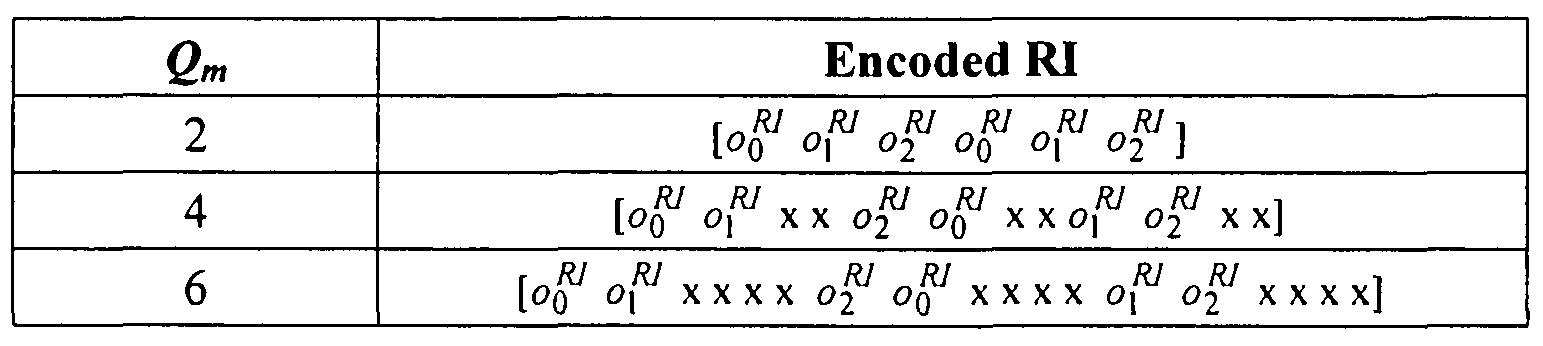 Figure imgf000075_0005