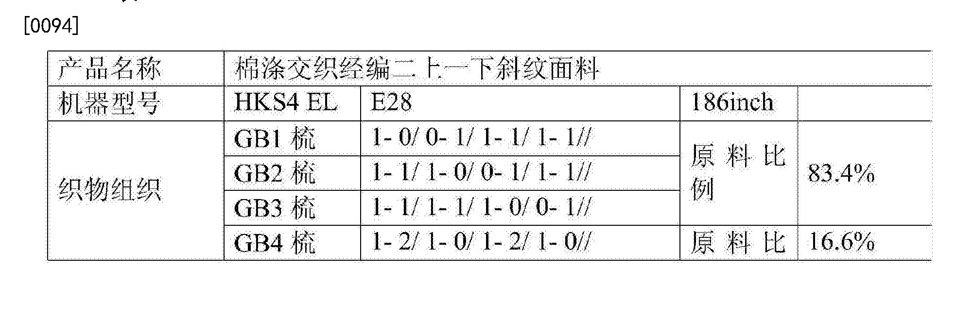 Figure CN106436000AD00071