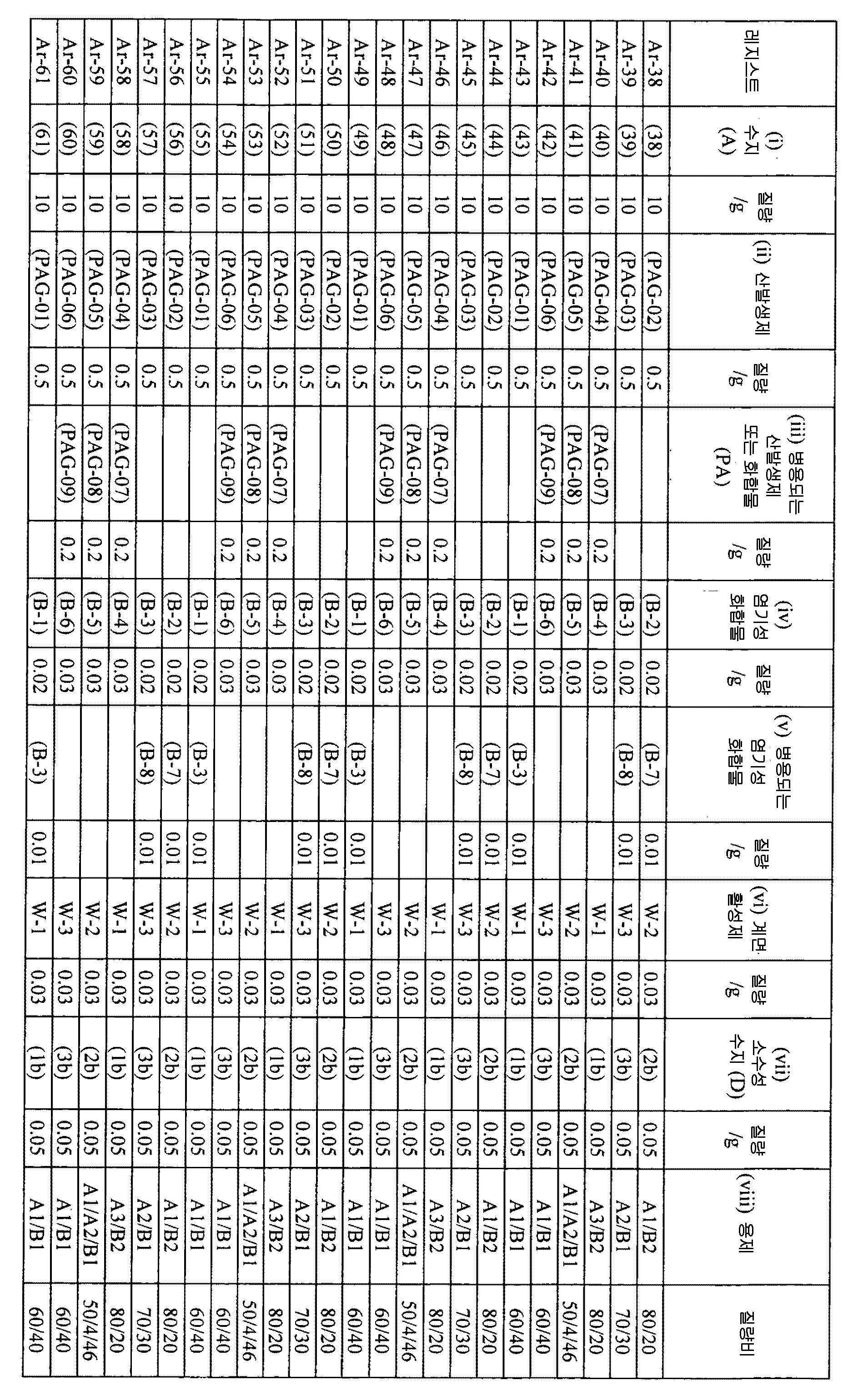 Figure 112011039817284-pct00113
