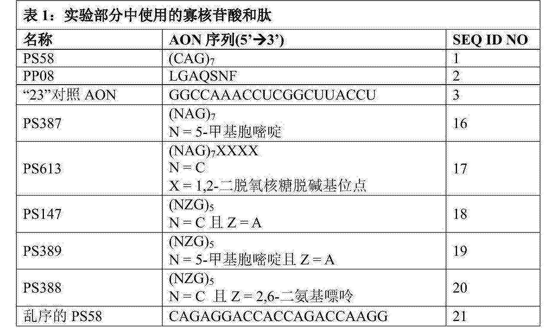 Figure CN107267517AD00361