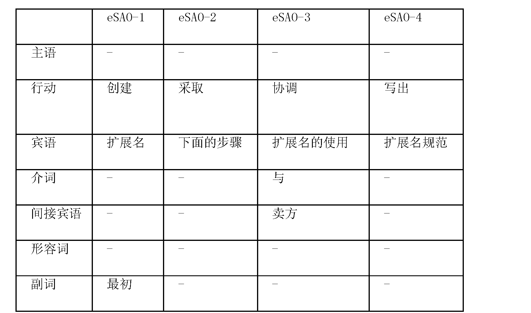 Figure CN102439590AD00161