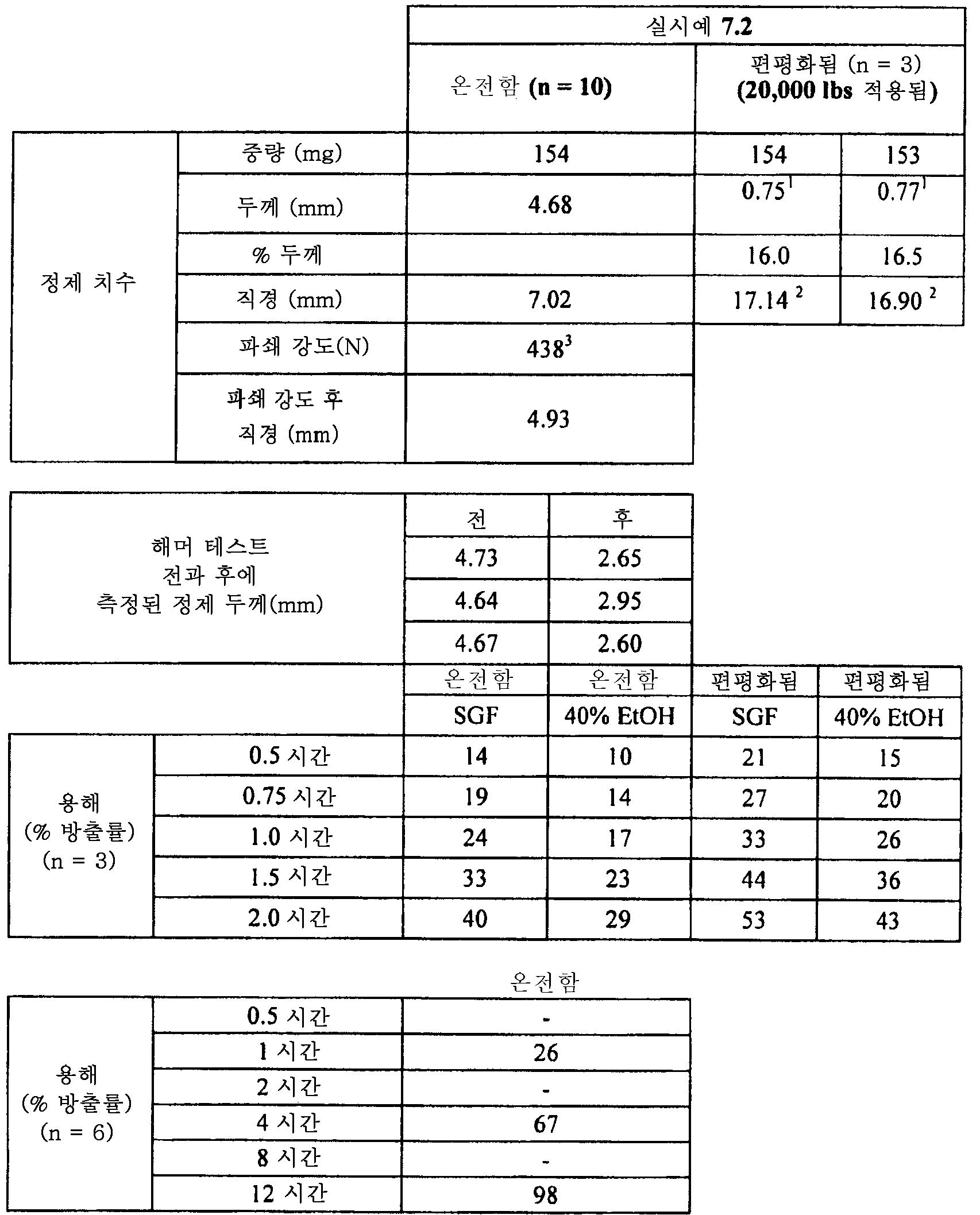 Figure 112011082183604-pat00025