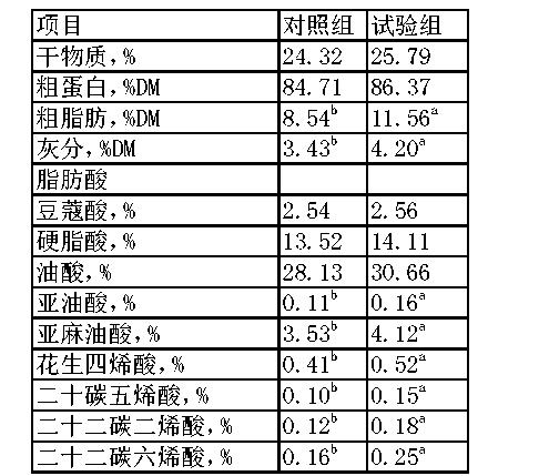 Figure CN104012789BD00071
