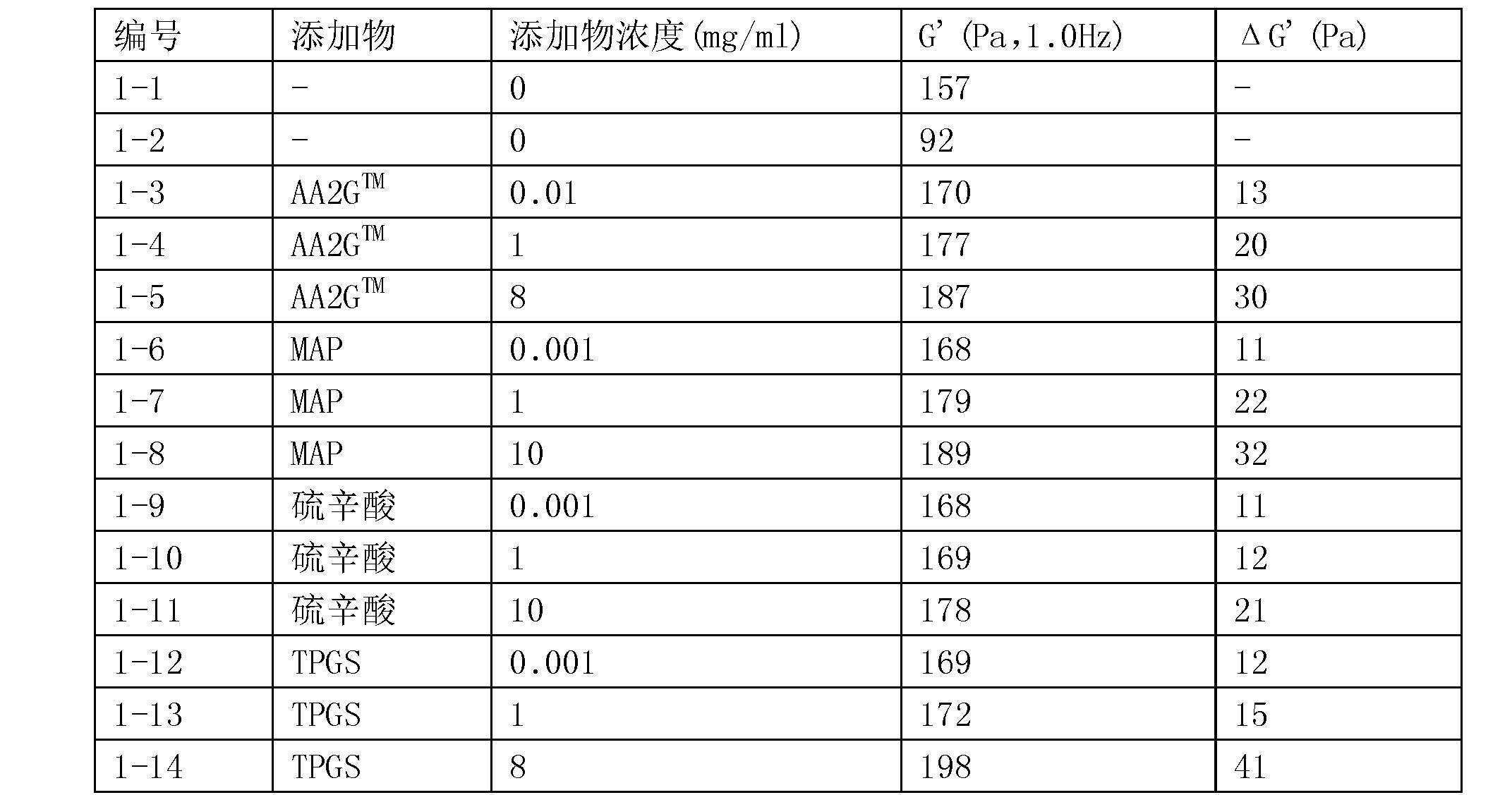Figure CN105131348BD00061