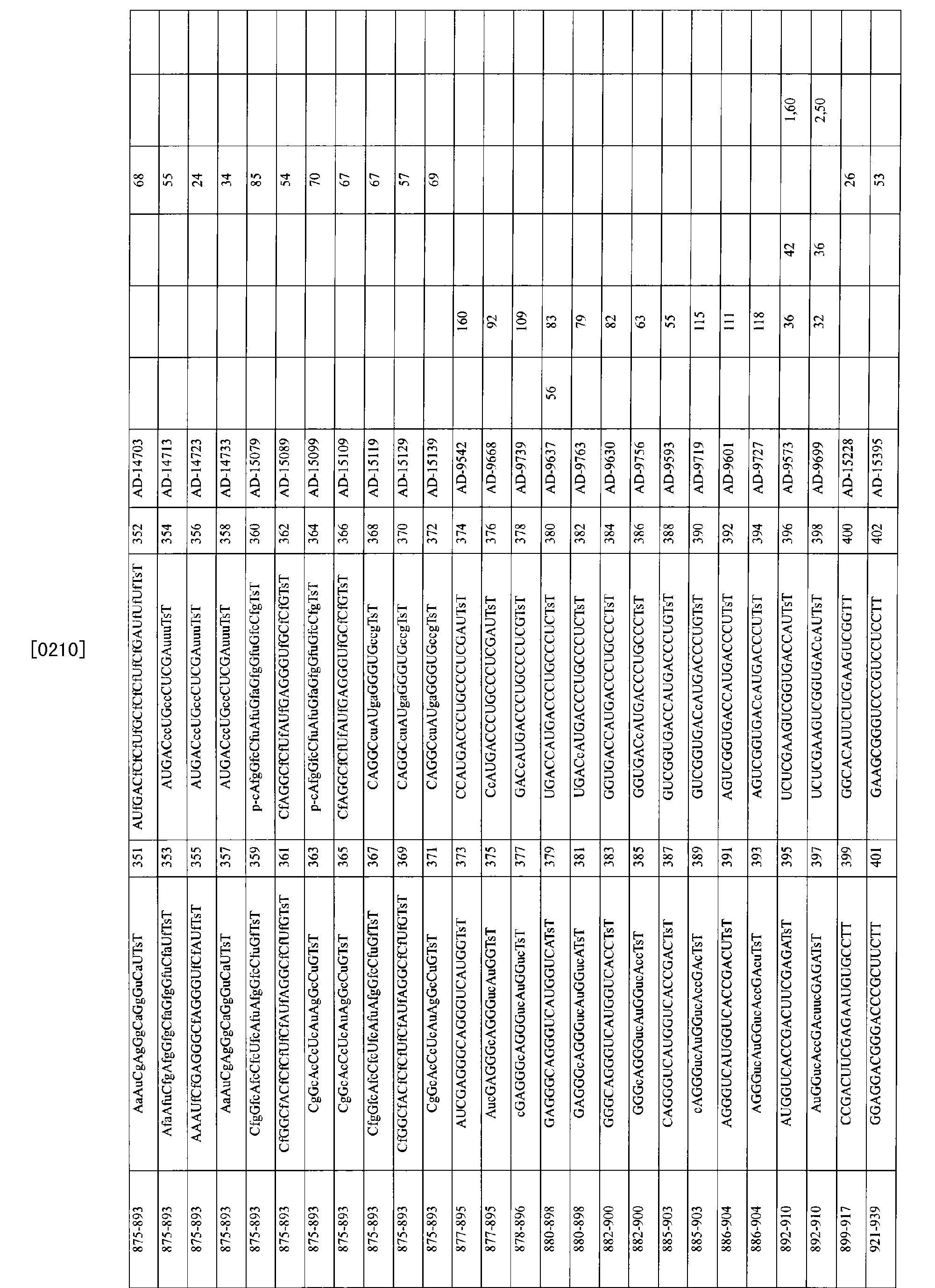Figure CN103614375AD00381